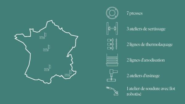 Implantation des usines Hydro en France